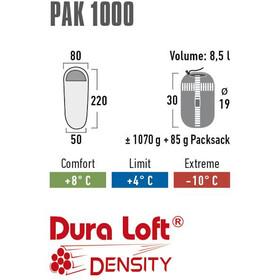 High Peak Pak 1000 Sovepose, grøn/rød